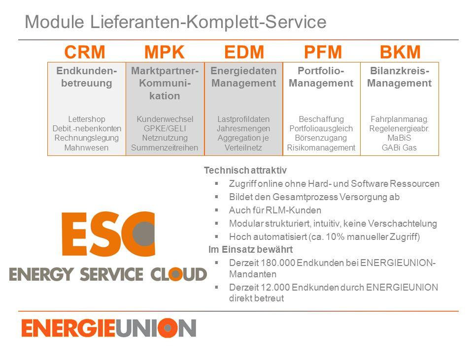 Module Lieferanten-Komplett-Service