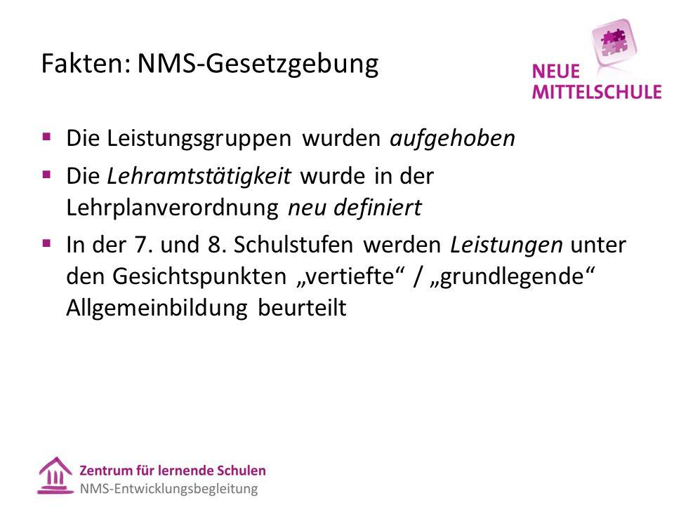 Fakten: NMS-Gesetzgebung