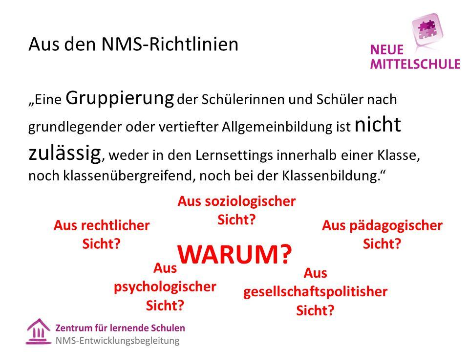 Aus den NMS-Richtlinien