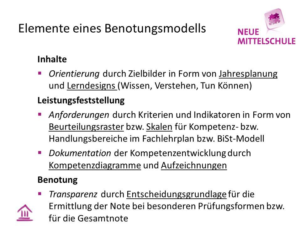 Elemente eines Benotungsmodells