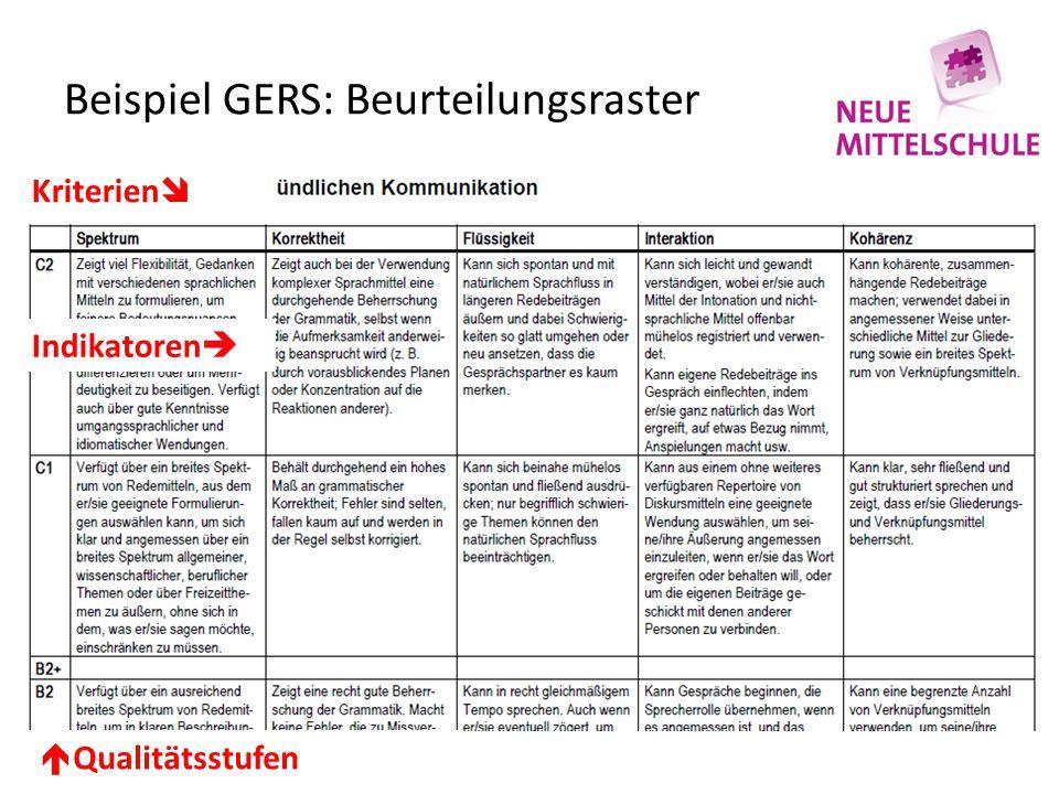 Beispiel GERS: Beurteilungsraster