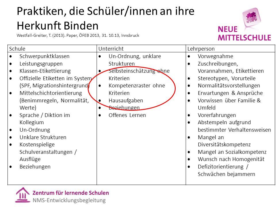 Praktiken, die Schüler/innen an ihre Herkunft Binden Westfall-Greiter, T. (2013). Paper, ÖFEB 2013, 31. 10.13, Innsbruck