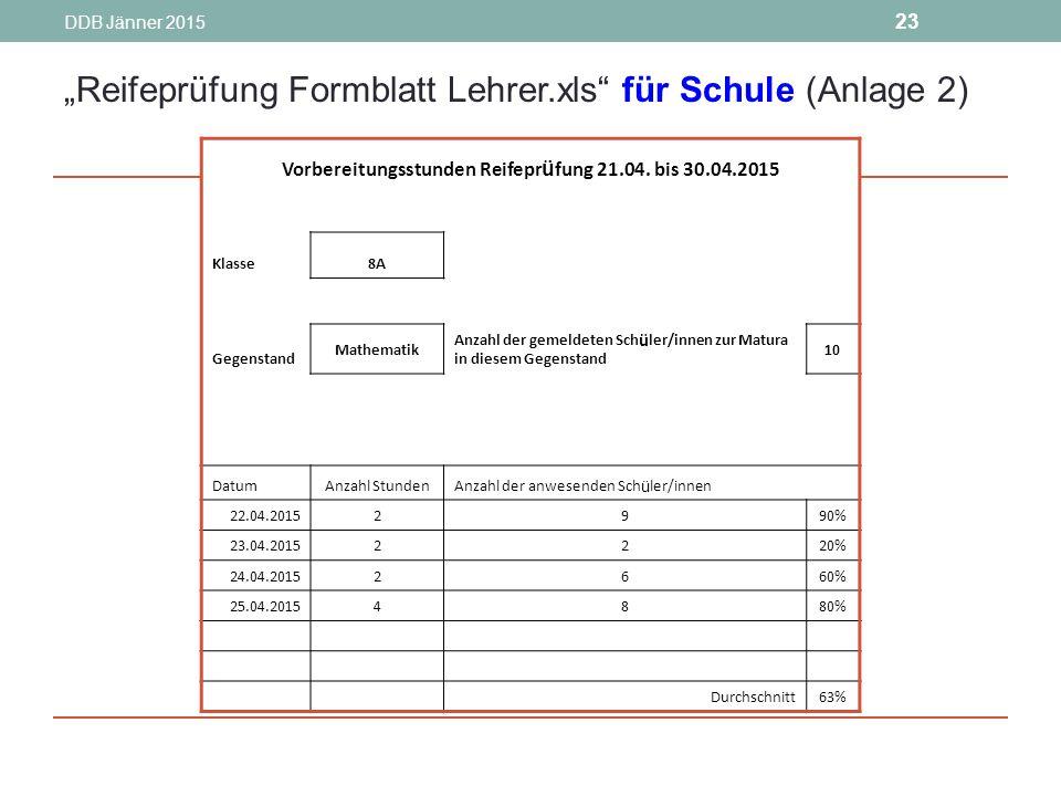 Vorbereitungsstunden Reifeprüfung 21.04. bis 30.04.2015