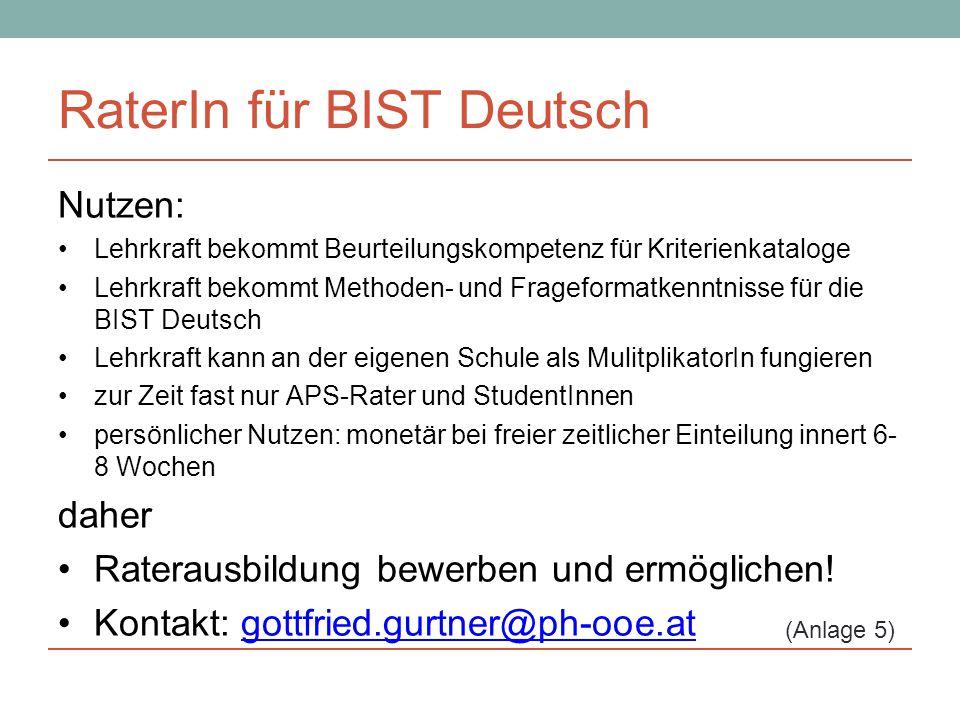 RaterIn für BIST Deutsch