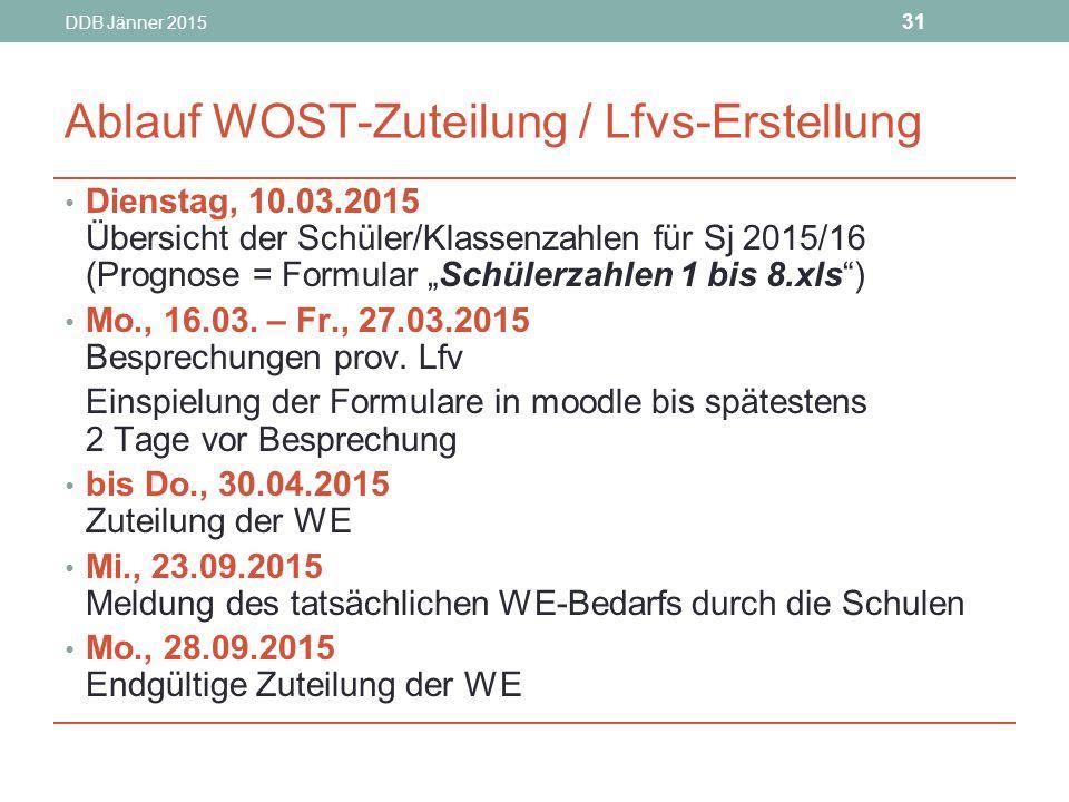 Ablauf WOST-Zuteilung / Lfvs-Erstellung