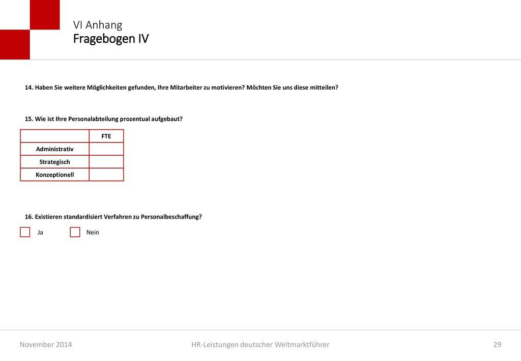VI Anhang Fragebogen IV