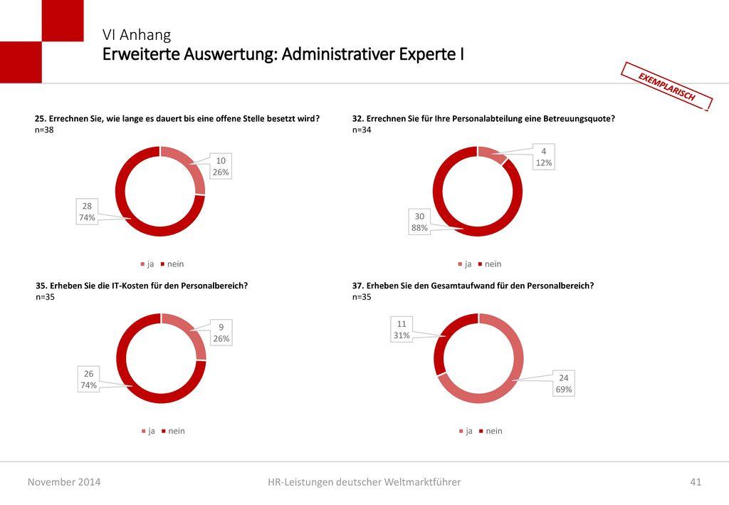 VI Anhang Erweiterte Auswertung: Administrativer Experte I