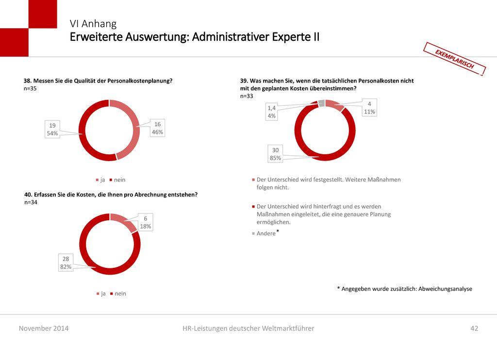 VI Anhang Erweiterte Auswertung: Administrativer Experte II