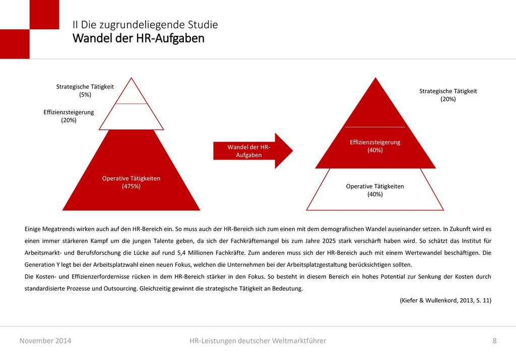 II Die zugrundeliegende Studie Wandel der HR-Aufgaben