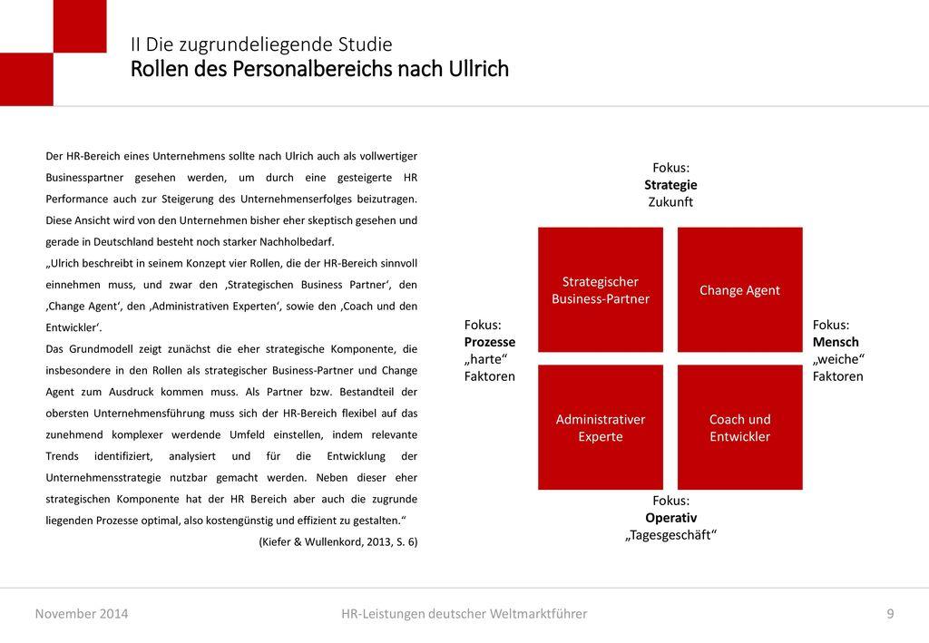 II Die zugrundeliegende Studie Rollen des Personalbereichs nach Ullrich