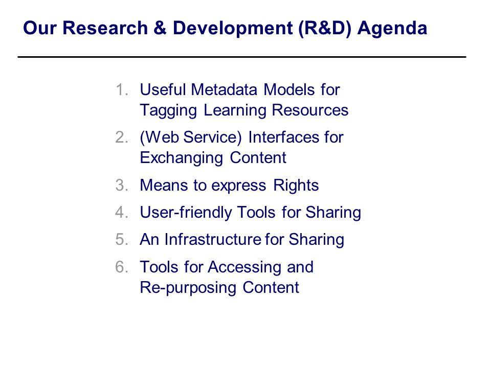 Our Research & Development (R&D) Agenda