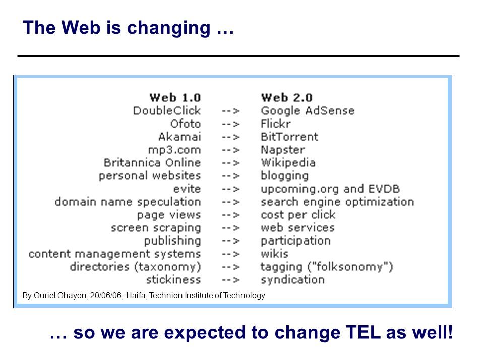 … so we are expected to change TEL as well!