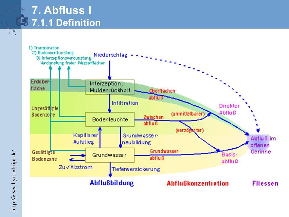 7. Abfluss I 7.1.1 Definition http://www.hydroskript.de/