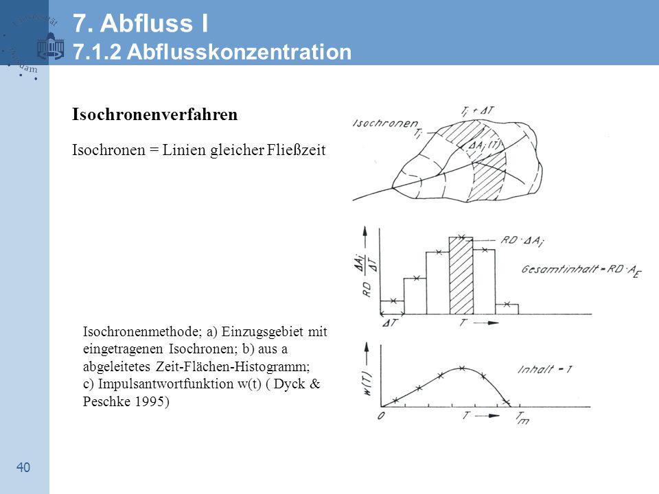 7. Abfluss I 7.1.2 Abflusskonzentration
