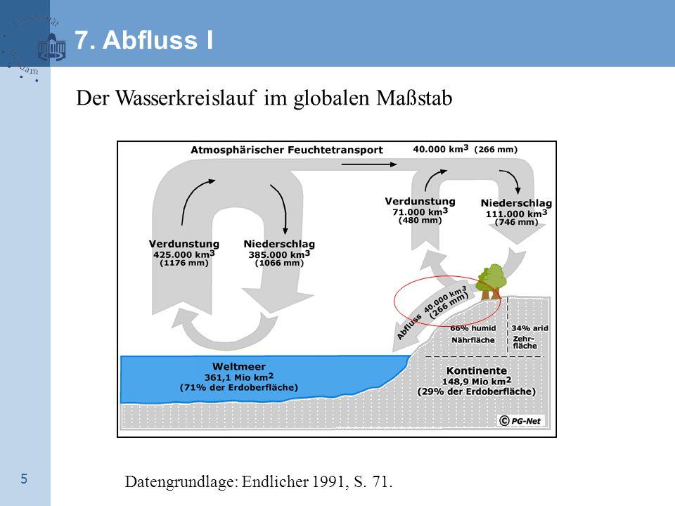 7. Abfluss I Der Wasserkreislauf im globalen Maßstab