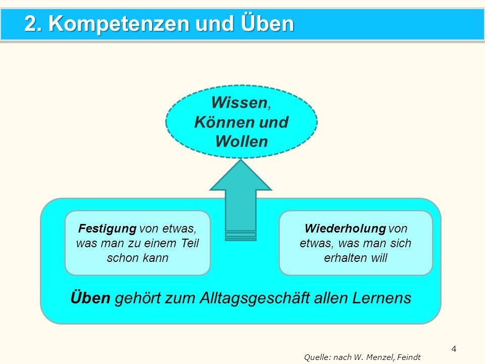 2. Kompetenzen und Üben Wissen, Können und Wollen