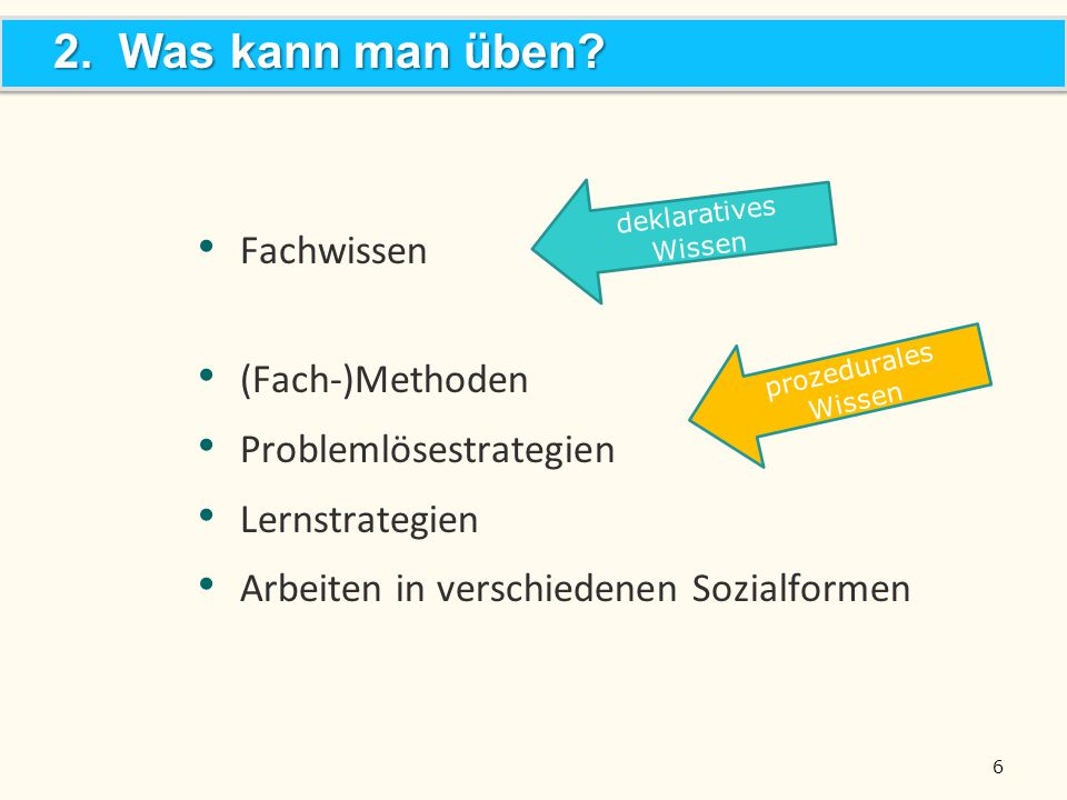 2. Was kann man üben Fachwissen (Fach-)Methoden Problemlösestrategien