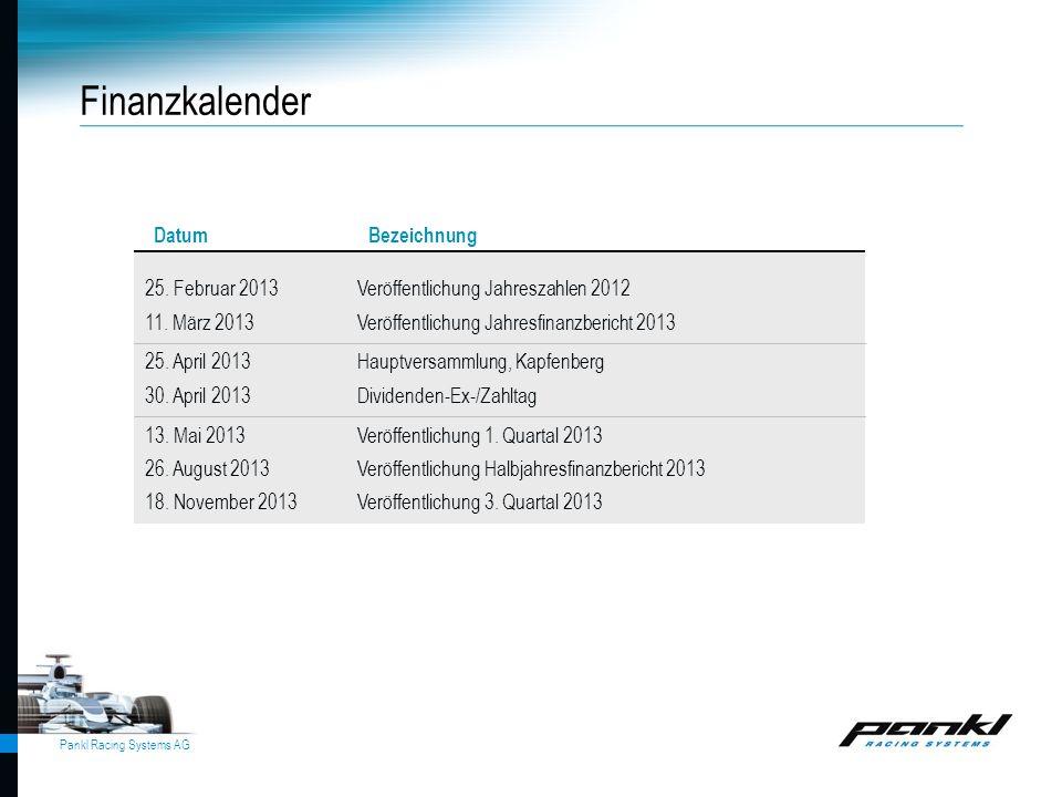 Finanzkalender 25. Februar 2013 Veröffentlichung Jahreszahlen 2012