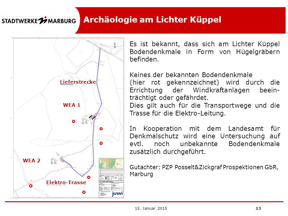 Archäologie am Lichter Küppel