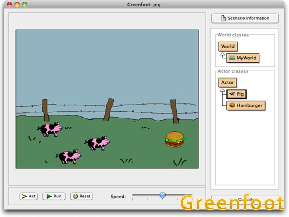 Greenfoot Greenfoot