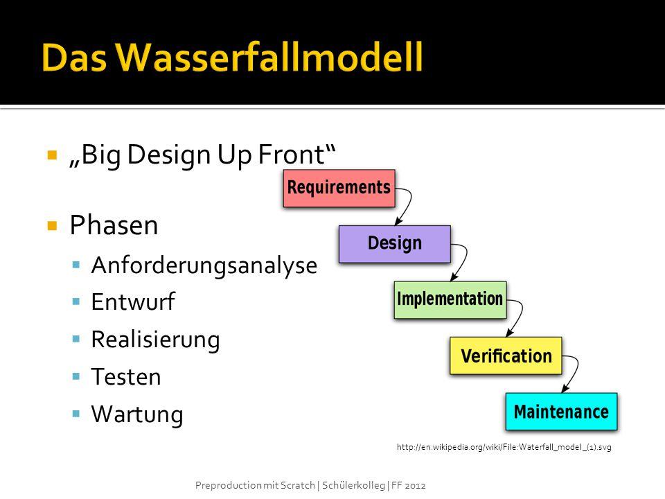 """Das Wasserfallmodell """"Big Design Up Front Phasen Anforderungsanalyse"""