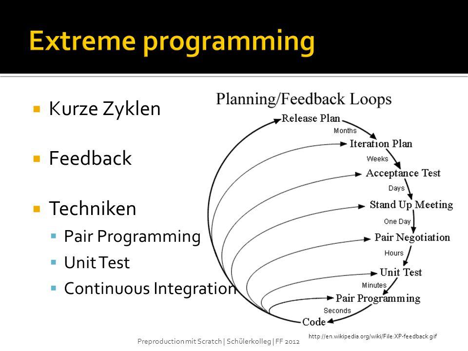 Extreme programming Kurze Zyklen Feedback Techniken Pair Programming