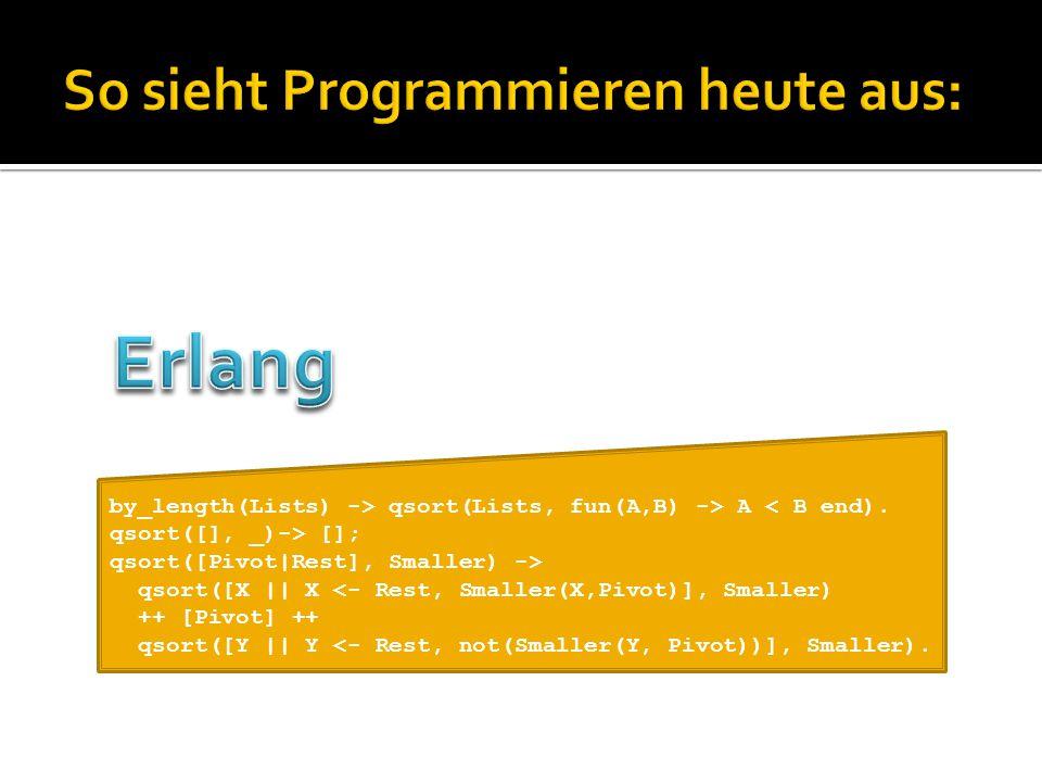 So sieht Programmieren heute aus: