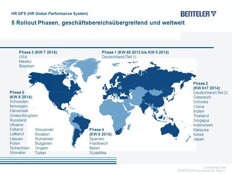 5 Rollout Phasen, geschäftsbereichsübergreifend und weltweit