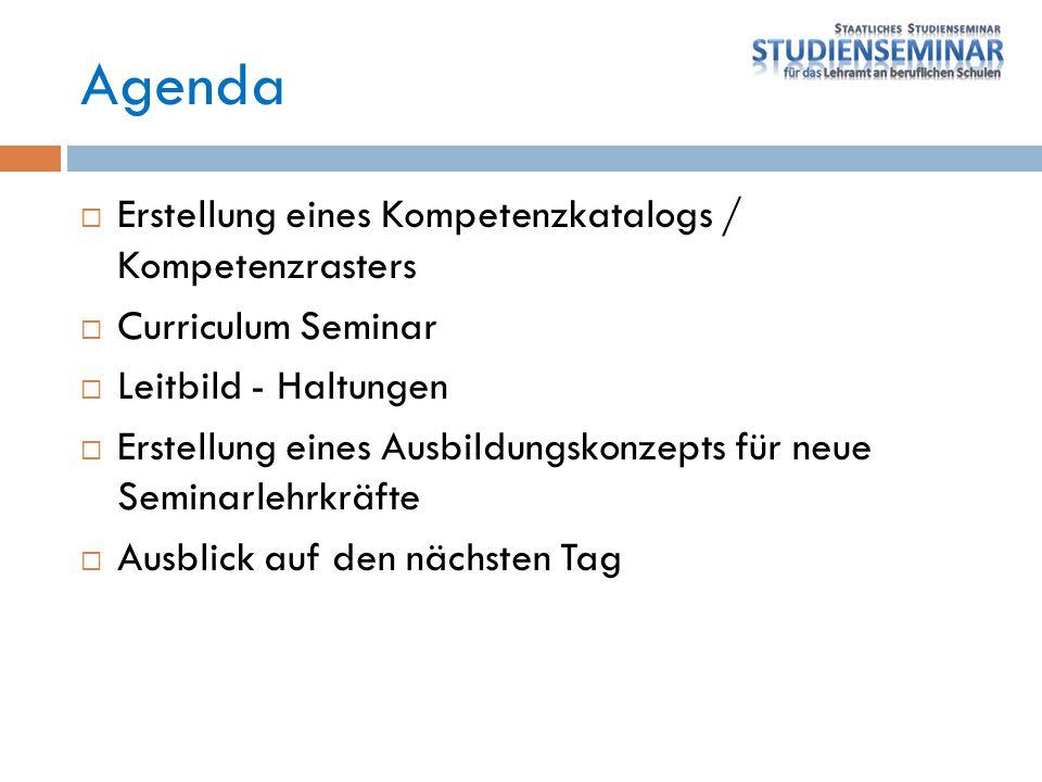 Agenda Erstellung eines Kompetenzkatalogs / Kompetenzrasters