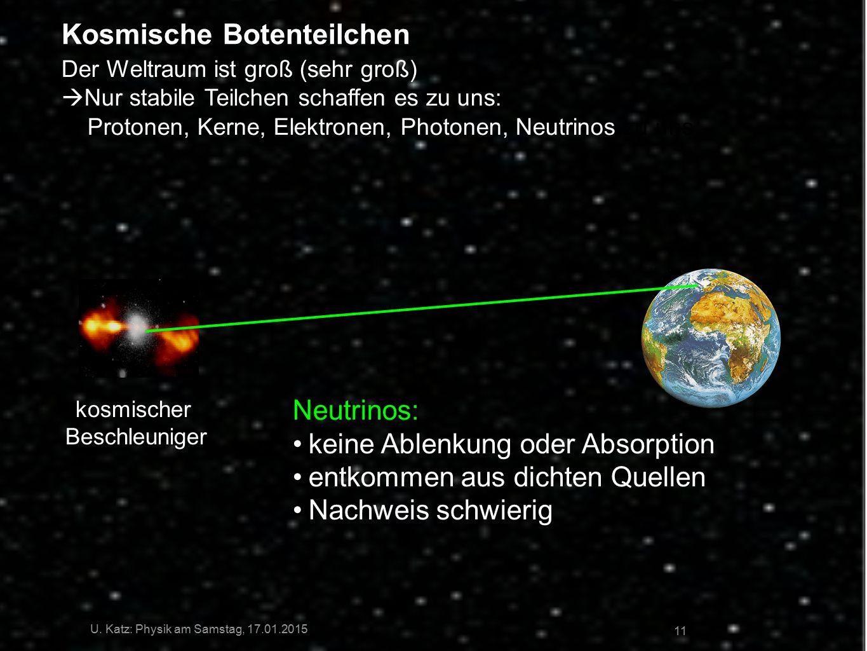 kosmischer Beschleuniger
