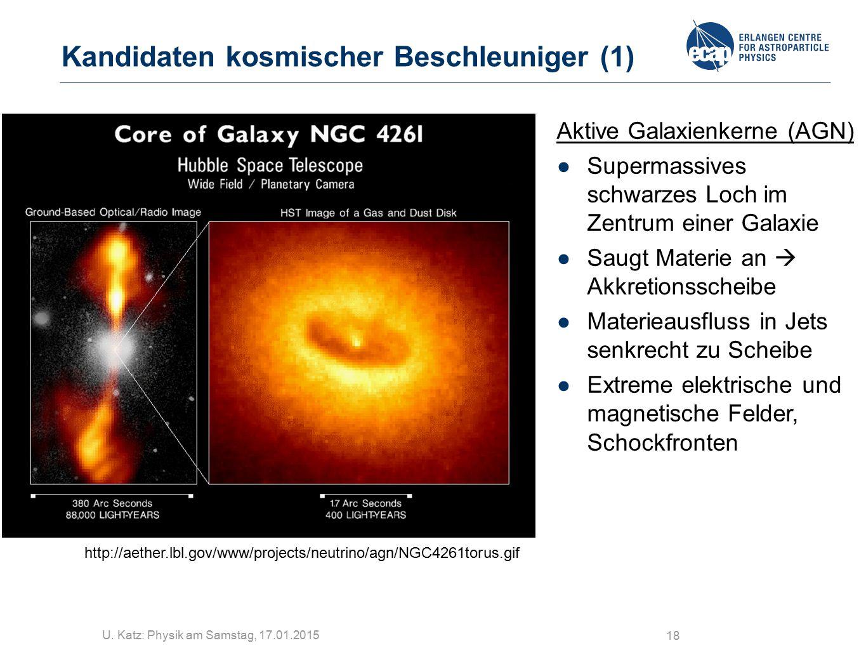 Kandidaten kosmischer Beschleuniger (1)