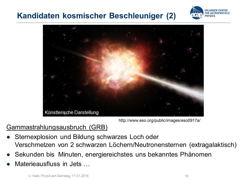Kandidaten kosmischer Beschleuniger (2)