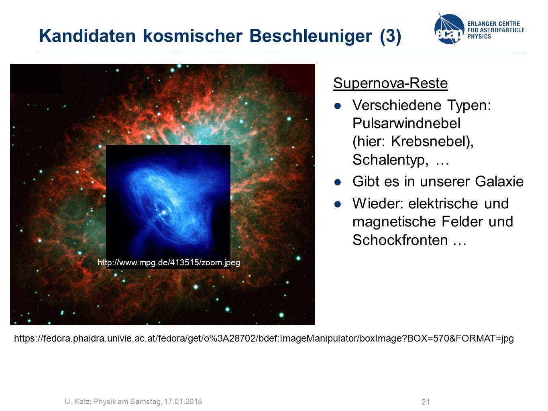 Kandidaten kosmischer Beschleuniger (3)