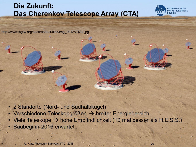 Die Zukunft: Das Cherenkov Telescope Array (CTA)