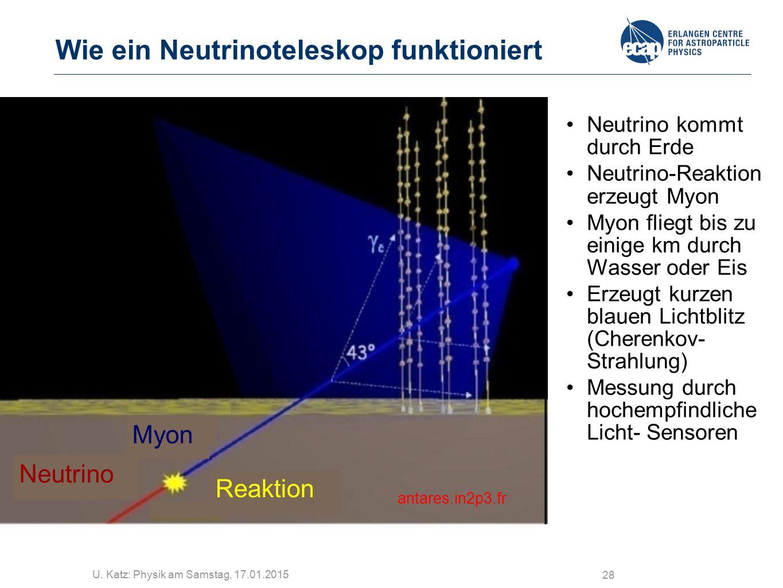 Wie ein Neutrinoteleskop funktioniert