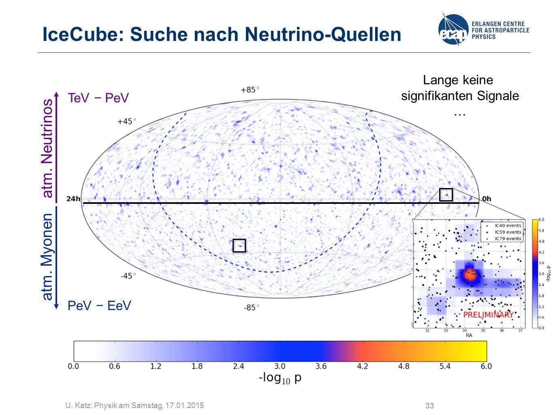 IceCube: Suche nach Neutrino-Quellen