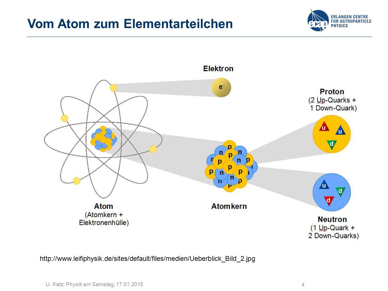Vom Atom zum Elementarteilchen