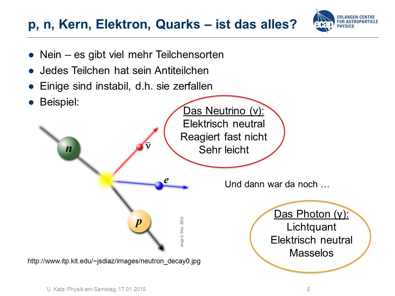 p, n, Kern, Elektron, Quarks – ist das alles