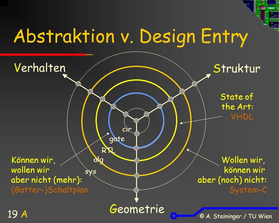 Abstraktion v. Design Entry