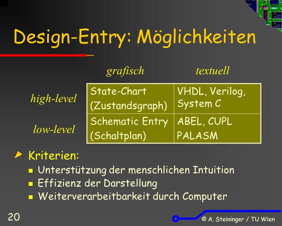 Design-Entry: Möglichkeiten