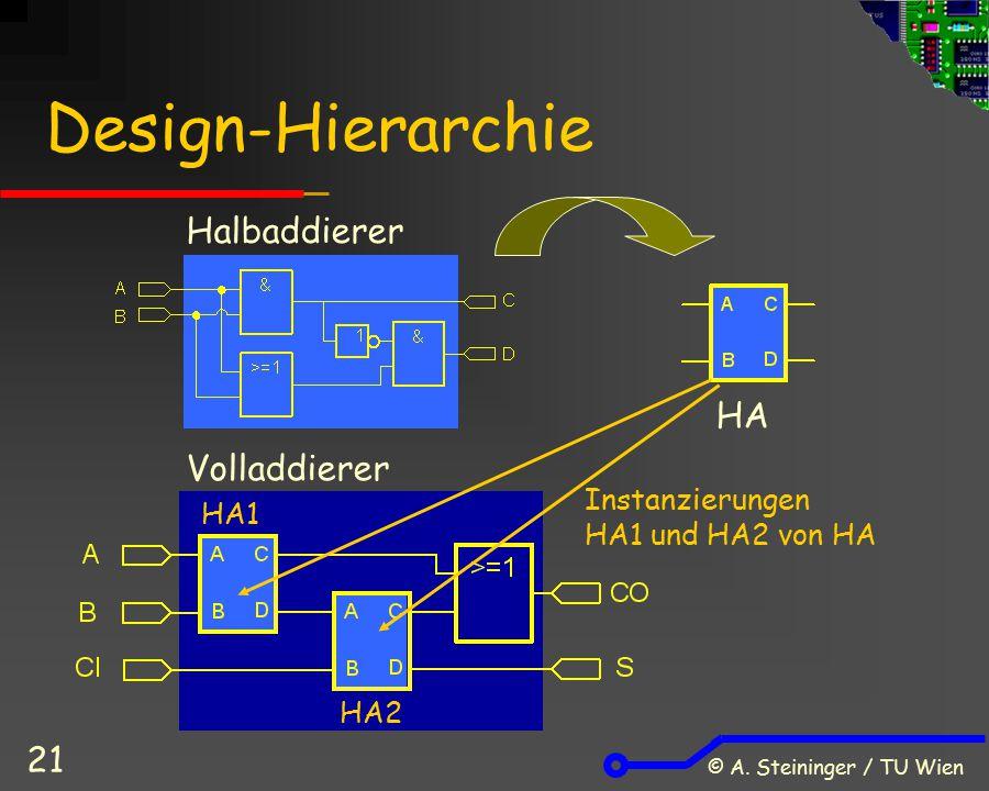 Design-Hierarchie Halbaddierer HA Volladdierer