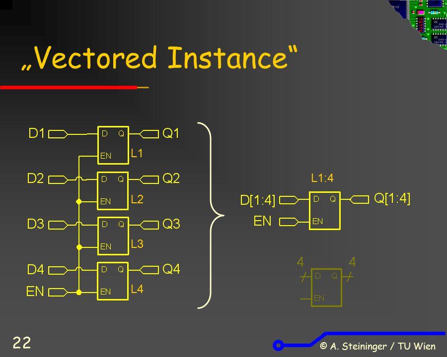 """""""Vectored Instance L1 L1:4 L2 L3 L4 © A. Steininger / TU Wien"""