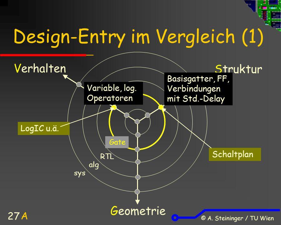 Design-Entry im Vergleich (1)