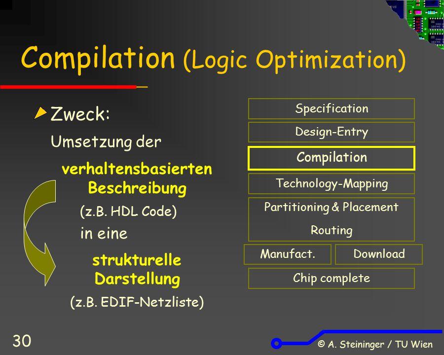 Compilation (Logic Optimization)
