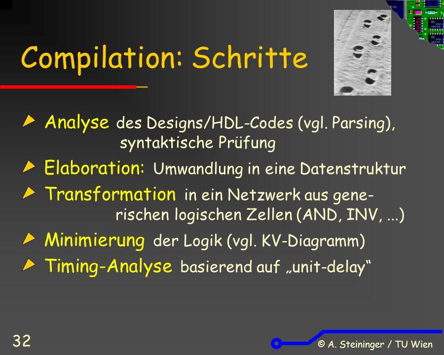 Compilation: Schritte