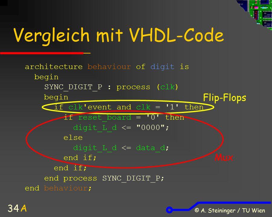 Vergleich mit VHDL-Code