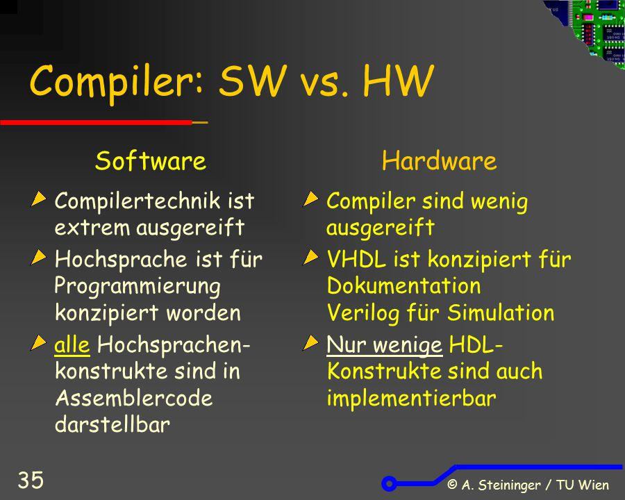 Compiler: SW vs. HW Software Hardware