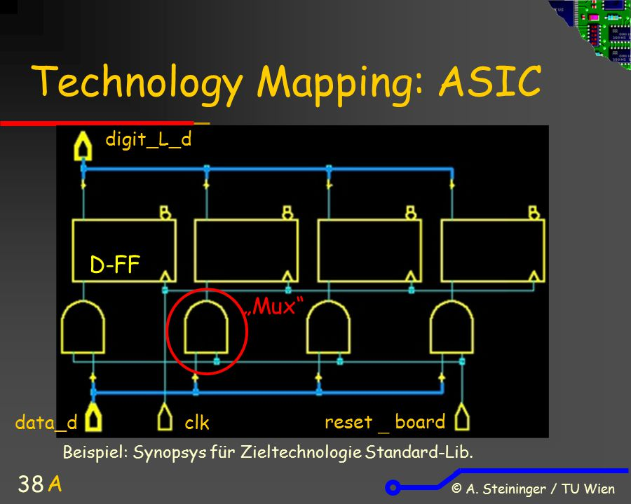 Technology Mapping: ASIC