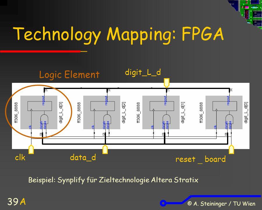 Technology Mapping: FPGA