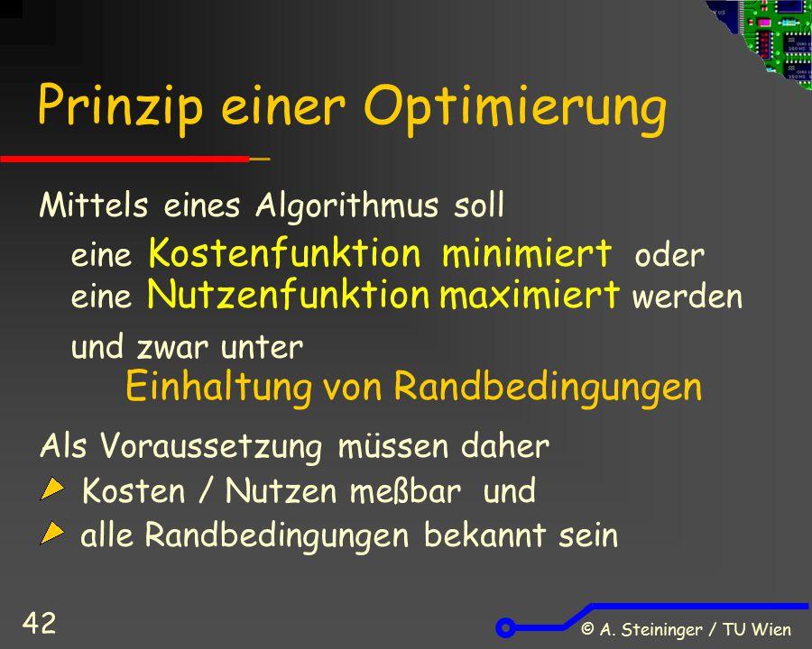 Prinzip einer Optimierung